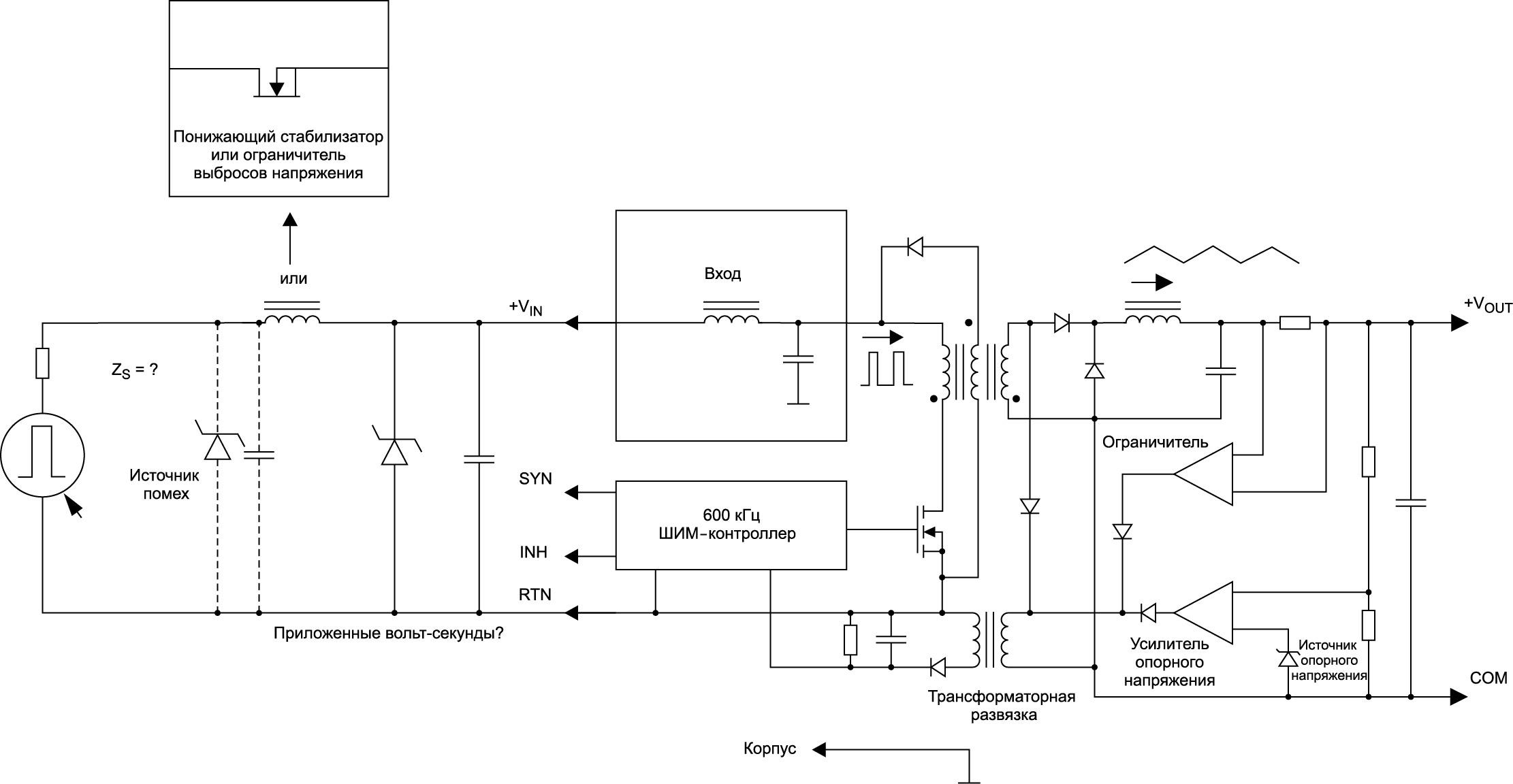 Подавление импульсной помехи для импульсного ИП (блок-схема одноканального DC/DC-преобразователя серии MTR)