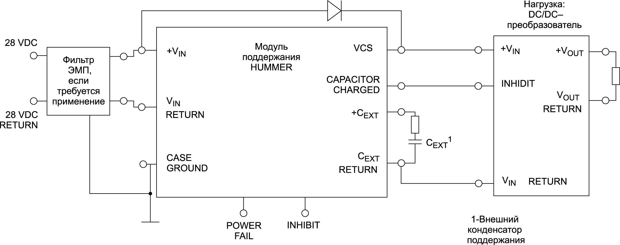 Структурная схема системы с применением модуля поддержания напряжения серии HUM