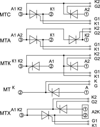 Конфигурации модулей серий MT, MTA, MTC, MTK, MTX