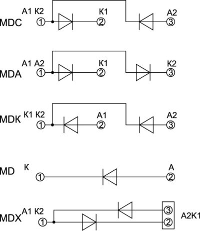 Конфигурации модулей серии MDxxx