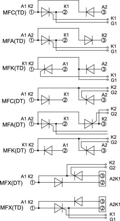 Конфигурации модулей серии MFxxx