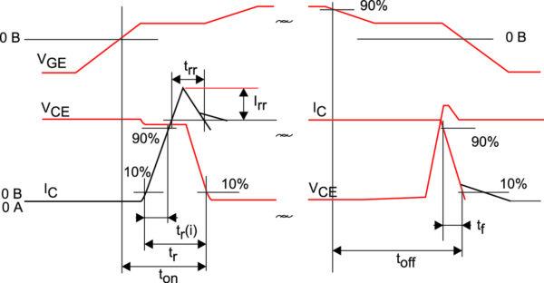 Диаграмма определения временных характеристик Fuji