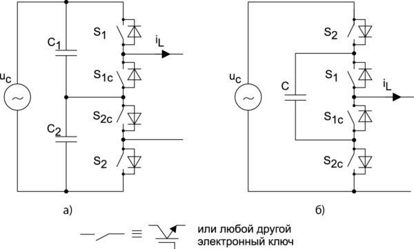 Основные топологии однофазных ШИМ-преобразователей переменного напряжения