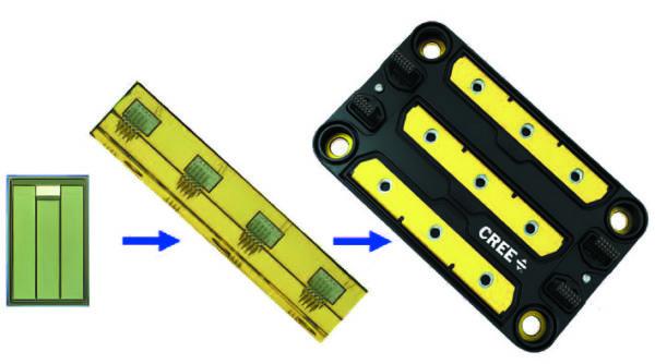 Чипы WolfspeedSiCMOSFET (слева) масштабируются от 650 В/7 мОм до 900 В/10 мОм и 1200 В/13 мОм путем простой модификации блокирующей зоны и краевых областей. Кристаллы SiCMOSFET можно соединять параллельно для создания силового модуля с низким сопротивлением открытого канала. На рисунке (в центре и справа) четыре чипа 900 В/10 мОм SiCMOSFET (CPM3-0900-0010A) соединены в параллель в одном ключе полумостового низкопрофильного модуля 62 мм (справа). Результирующие характеристики SiC-модуля: 900 В, 2,5 мОм, 400 A. Количество кристаллов может быть удвоено, что даст дальнейшее снижение RDSON до 1,25 мОм