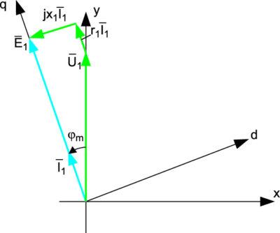 Векторные диаграммы в системе при управлении АВ по одной (q) координате СММ при управлении от источника тока
