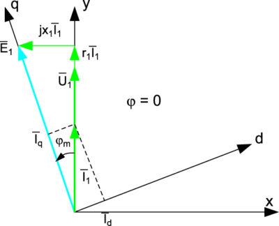 Векторная диаграмма для оптимального режима работы в системе