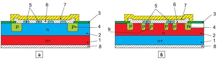 Структура диодов Шоттки: а) с параллельными контактами; б) с дополнительными p-n-переходами.