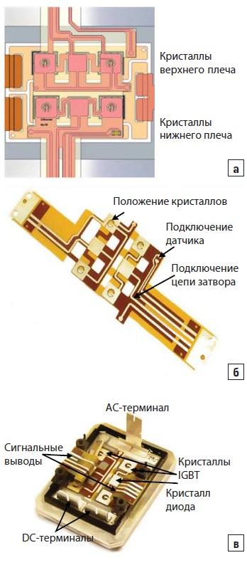 Топология первого варианта SKiN-модуля