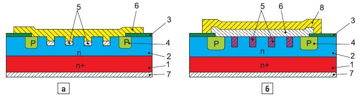 Структура диодов Шоттки с параллельными контактами и канавками в кремнии