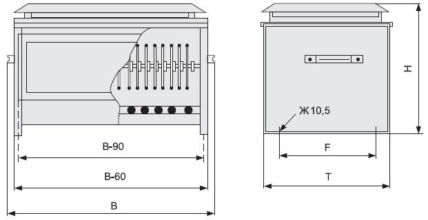 Габаритные размеры резисторных блоков TERA