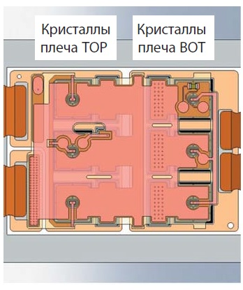 Топология 3D SKiN-модуля