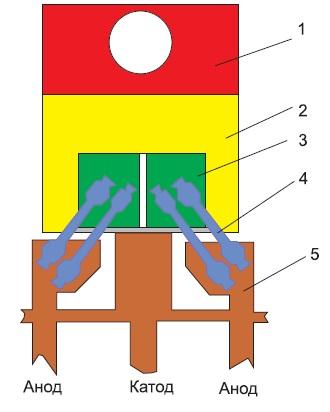 Схема расположения кристалла при УЗ-разварке выводов