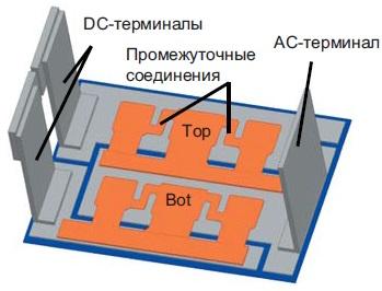 Имитационная модель исходного варианта SKiN-модуля