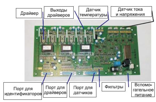 Внешний вид и структурная схема платы управления IGBT-сборки ModSTACK