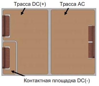Топология трасс DBC-подложки 3D SKiN-модуля