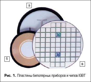 Пластины биполярных приборов и чипов IGBT
