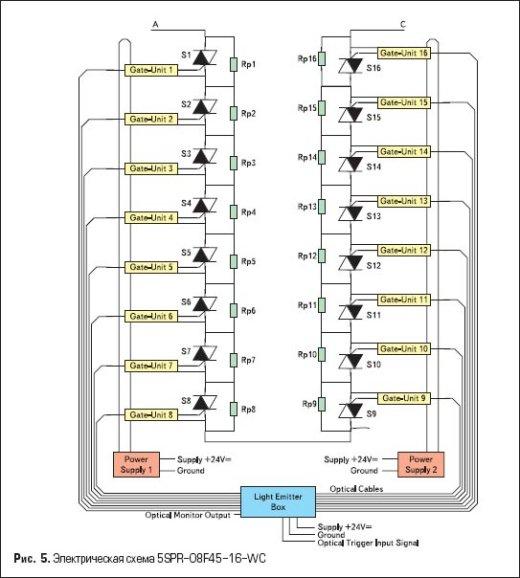 Электрическая схема 5SPR-08F45-16-WС