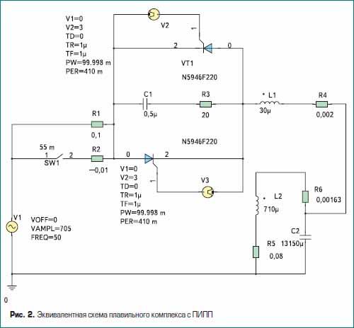 Эквивалентная схема плавильного комплекса с ПИПП