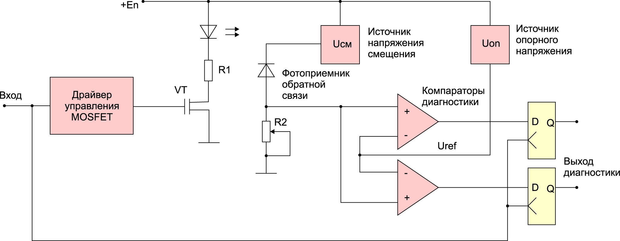 Функциональная электрическая схема оптического драйвера типа 2
