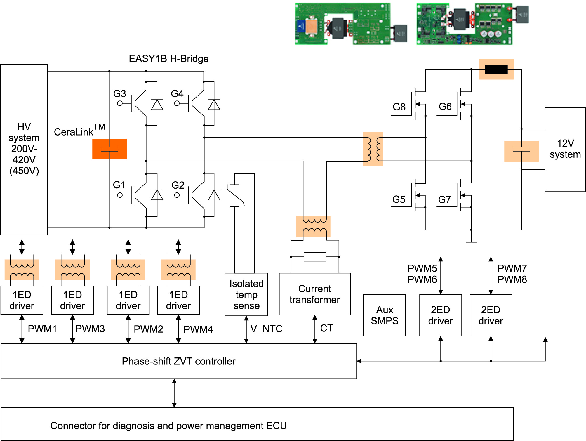 Infineon EASY 2,7 кВт инвертор