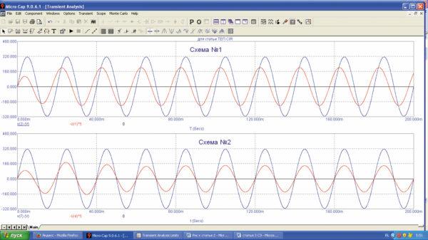 Временные зависимости входных напряжений и токов двух схем ТЕП