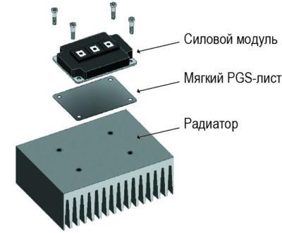 Монтаж силового модуля на радиатор с помощью PGS-листов