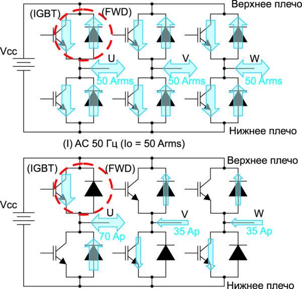 Схема инвертора (AC, 50 Гц) и блокировка DC