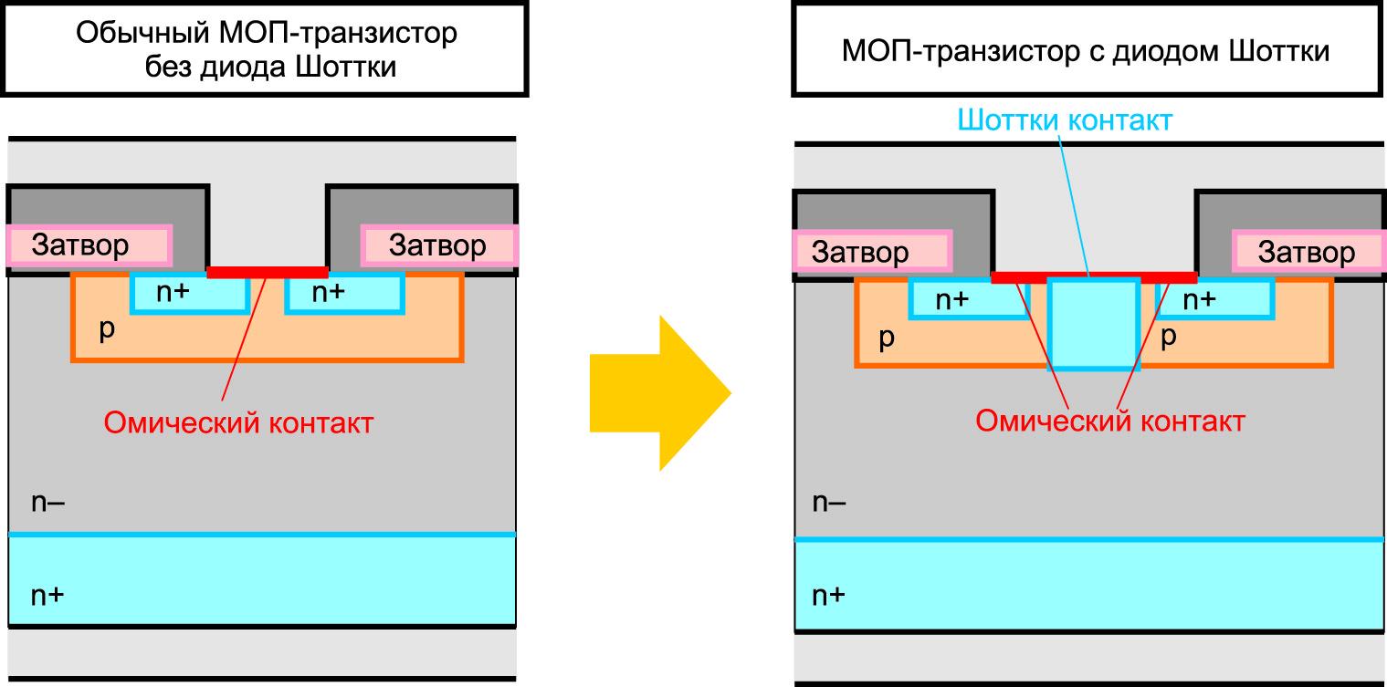 Встраиваемый в структуру МОП-транзистора диод Шоттки для оптимизации защиты от биполярной деградации для 6,5-кВ SiC МОП-транзистора