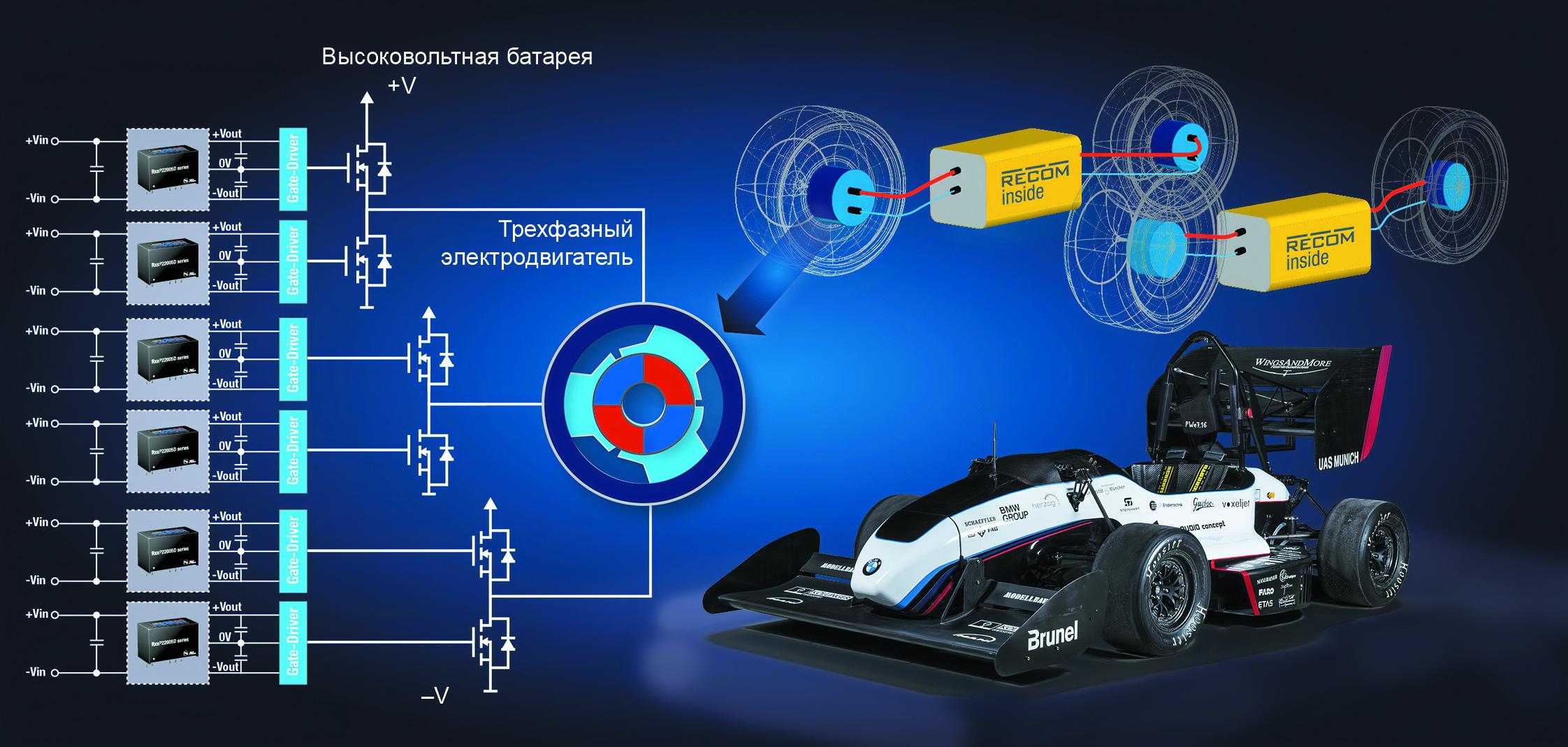 Гоночный автомобиль Formula Student Electric (FSE), разработанный в Мюнхенском университете; на каждом колесе имеет шесть изолированных DC/DC-преобразователей компании RECOM серии R, питающих силовую электронику (Фото: Munich Motorsport)