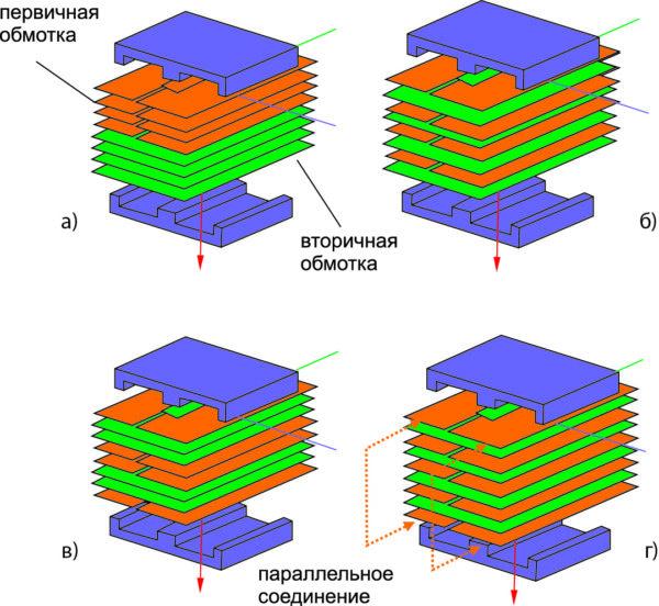 Трехмерные модели планарного трансформатора