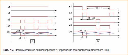 Несимметричное а) и поочередное б) управление транзисторами мостового ШИП