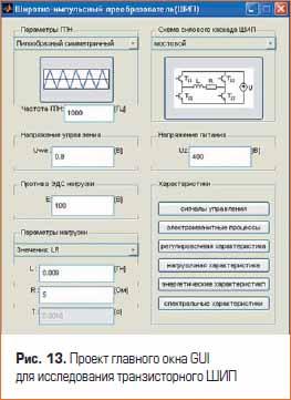 Проект главного окна GUI для исследования транзисторного ШИП
