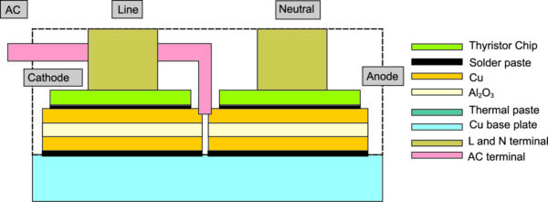 Конструкция модуля с увеличенной плотностью тока ComPack