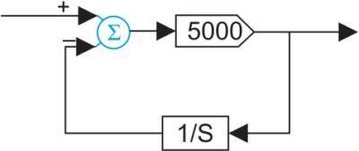 Схема моделирования блока дифференцирования