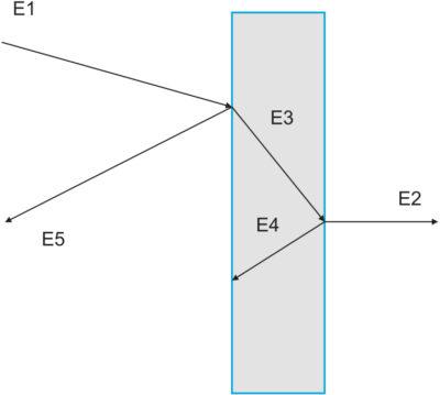 Взаимодействие электромагнитной волны с экраном