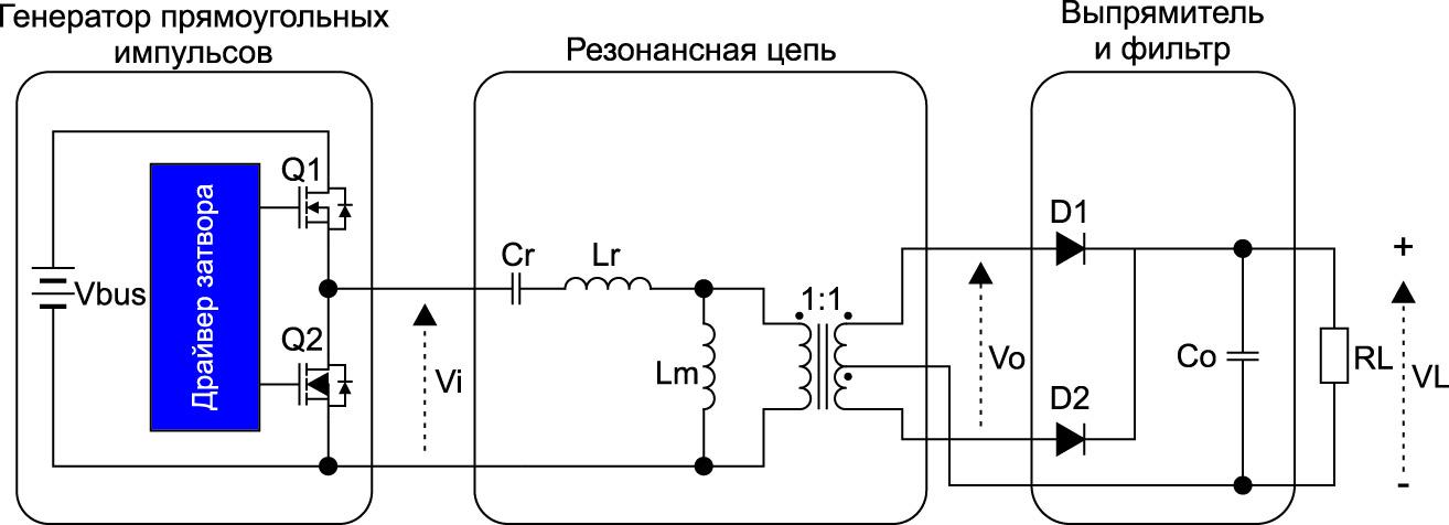 Базовая топология резонансного полумостового LLCпреобразователя