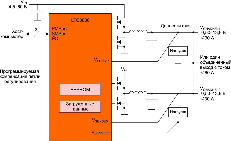 Схема включения LTC3886