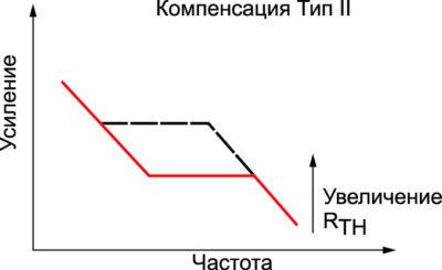Настойка RTH