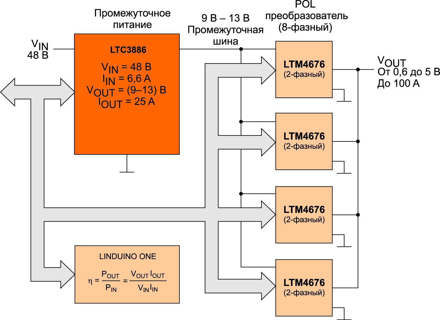 Демонстрационная схема с использованием платы Linduino для измерения и расчетов общей эффективност системы