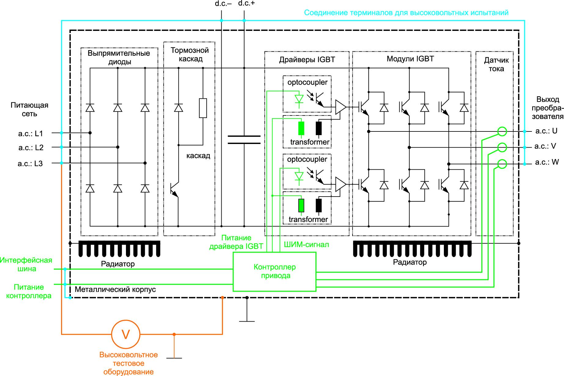 Подключение внешних устройств конвертера для минимизации количества высоковольтных тестов