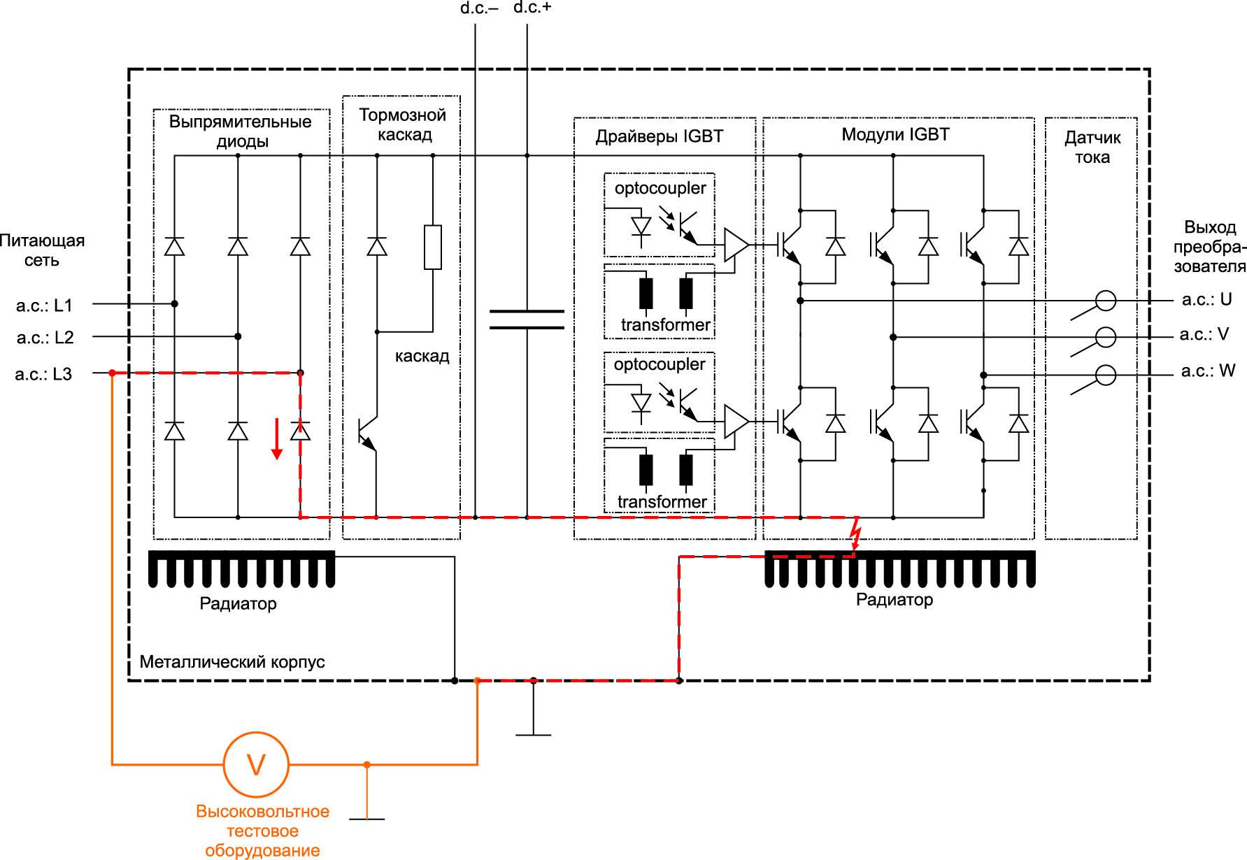 Перенапряжение на полупроводниковых приборах при повреждении изоляции в ходе проведения высоковольтного теста