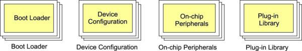 Набор библиотечных модулей STM32F4 Targеt