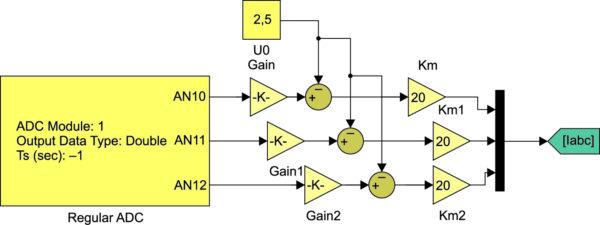 Модель измерения тока
