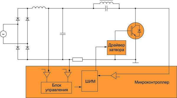 Квазирезонансный одноключевой инвертор, который обычно используется в индукционных приборах для приготовления пищи Квазирезонансный одноключевой инвертор, который обычно используется в индукционных приборах для приготовления пищи