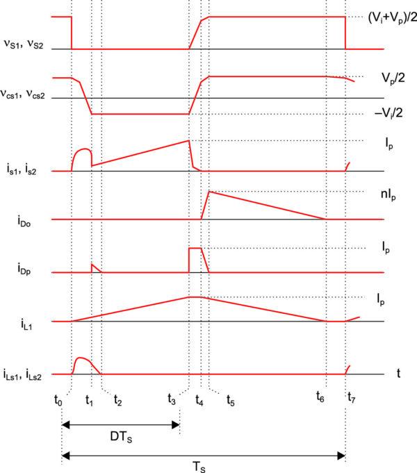 Основные теоретические формы сигналов предлагаемого преобразователя