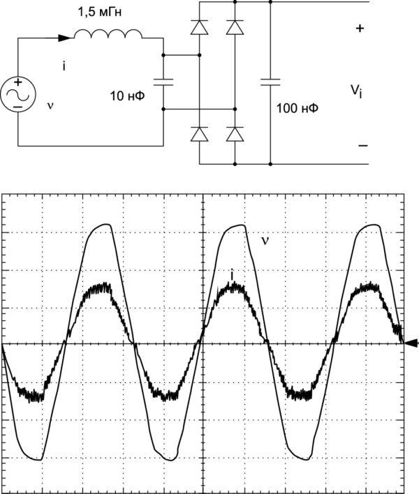 Формы входного напряжения и потребляемого тока прототипа двухключевого обратноходового преобразователя. Внешняя трасса — напряжение питающей сети переменного тока v в масштабе 100 В/дел.; внутренняя трасса — потребляемый ток от питающей сети переменного тока i в масштабе 0,2 A/дел.; развертка: 5 мс/дел.