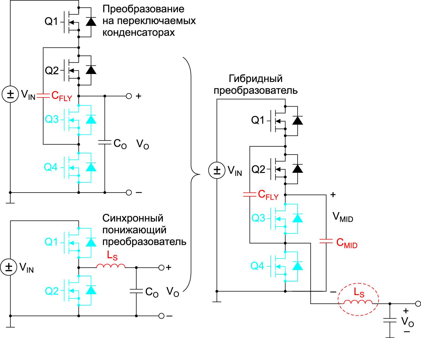 Комбинация схемы на переключаемых конденсаторах и синхронного понижающего преобразования в рамках одной топологии гибридного контроллера LTC7821