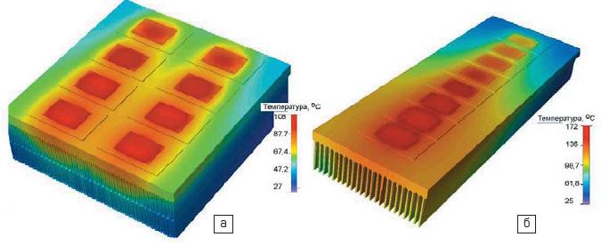 Моделирование распределения тепла по поверхности SEMIKUBE 1