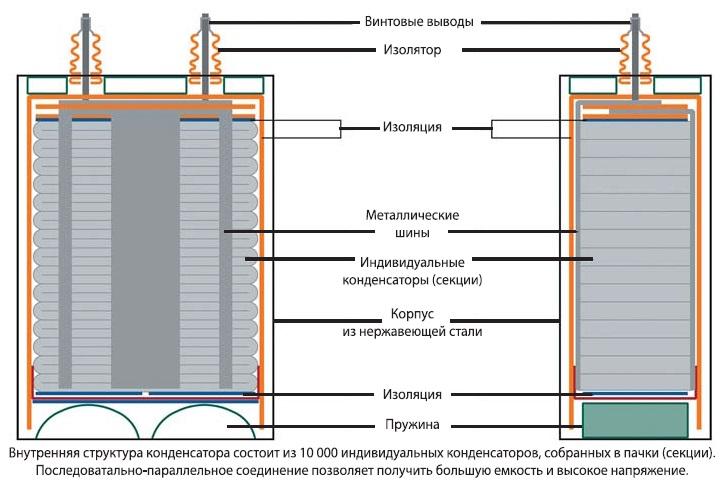 Секции силового конденсатора EPCOS