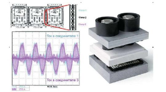 Равномерное распределение токов в промежуточных соединителях SEMIKUBE. Внешний вид копланарной клипсы